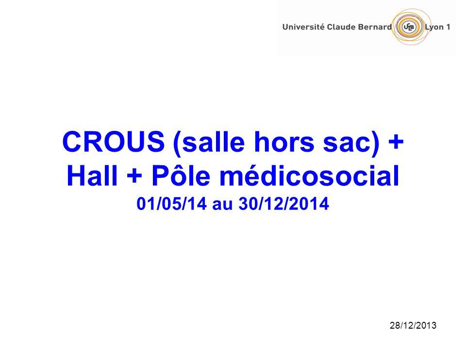CROUS (salle hors sac) + Hall + Pôle médicosocial 01/05/14 au 30/12/2014
