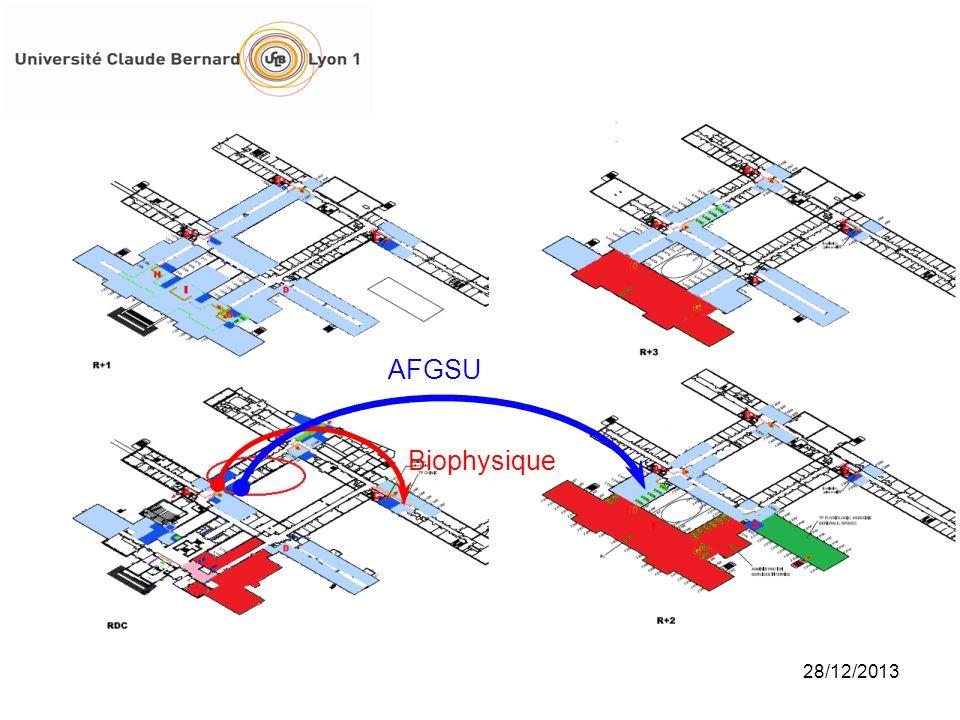 AFGSU Biophysique 25/03/2017