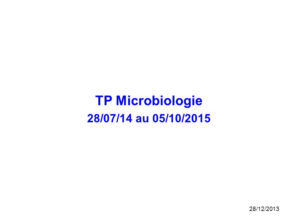 TP Microbiologie 28/07/14 au 05/10/2015 25/03/2017