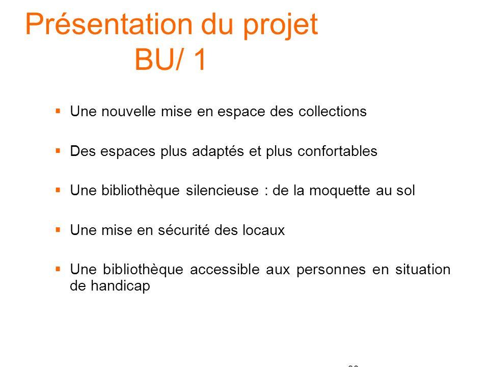 Présentation du projet BU/ 1
