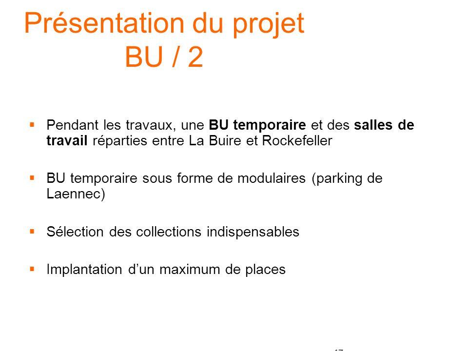 Présentation du projet BU / 2