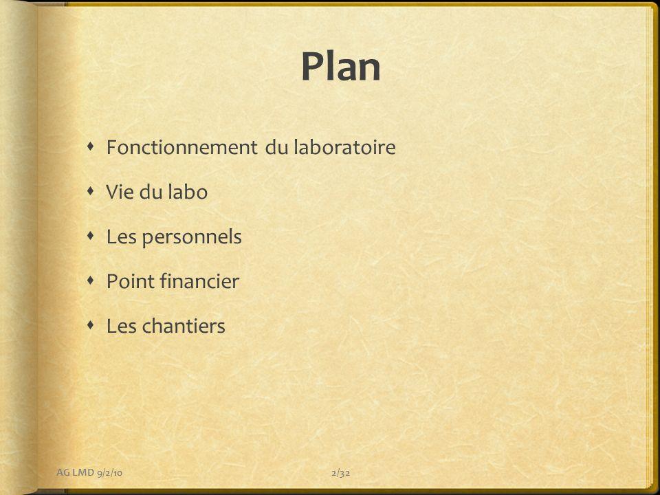 Plan Fonctionnement du laboratoire Vie du labo Les personnels