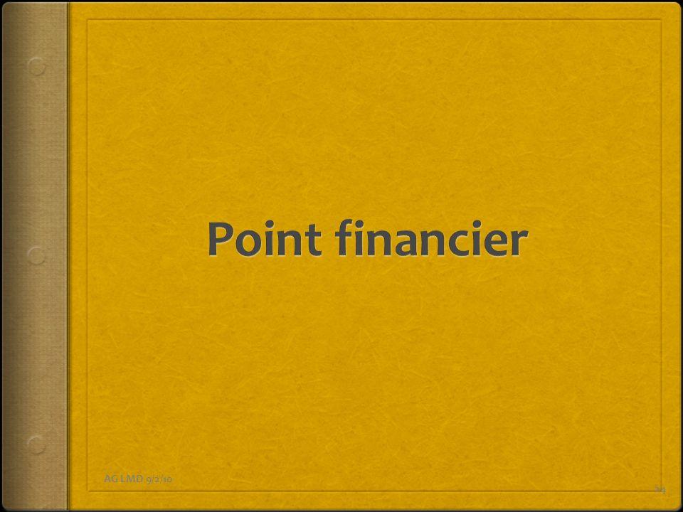 Point financier AG LMD 9/2/10