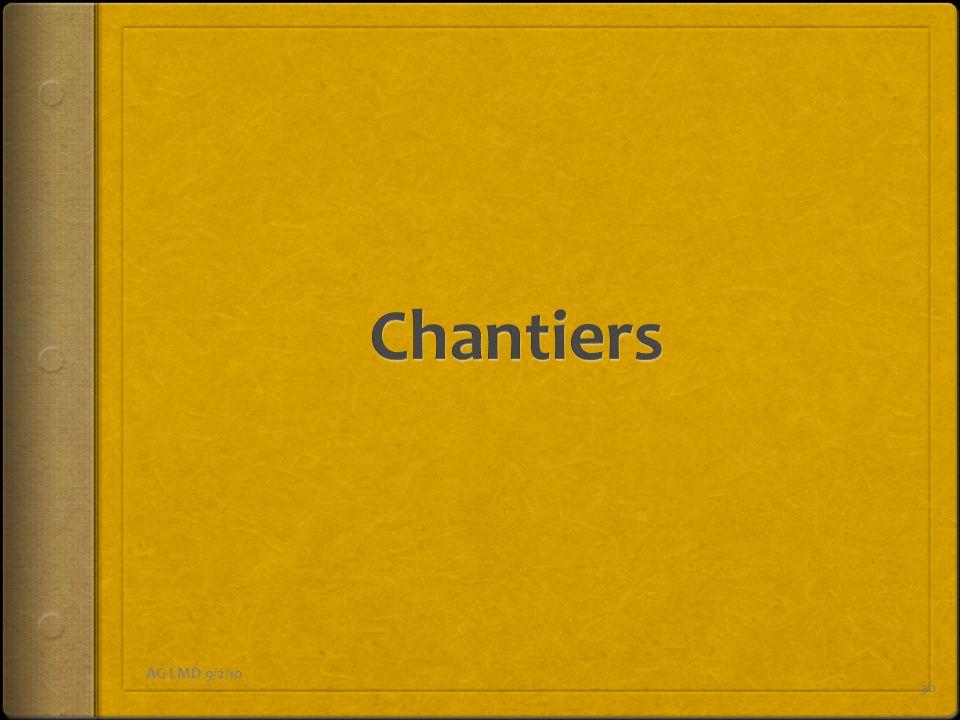 Chantiers AG LMD 9/2/10