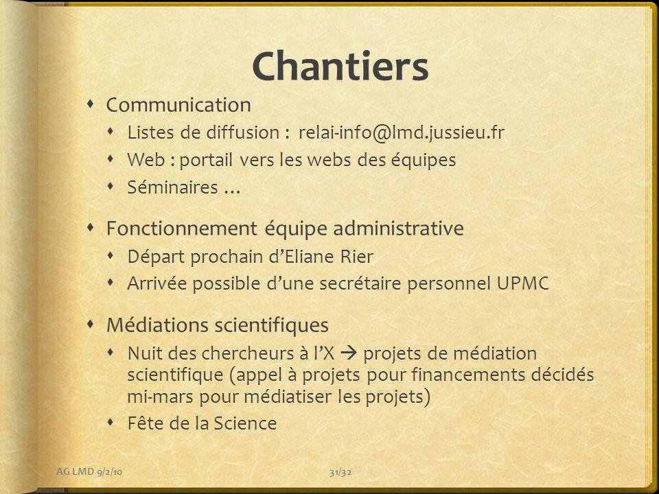 Chantiers Communication Fonctionnement équipe administrative