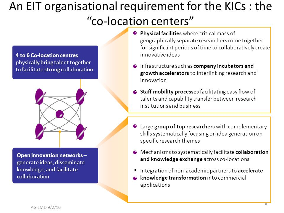 An EIT organisational requirement for the KICs : the co-location centers