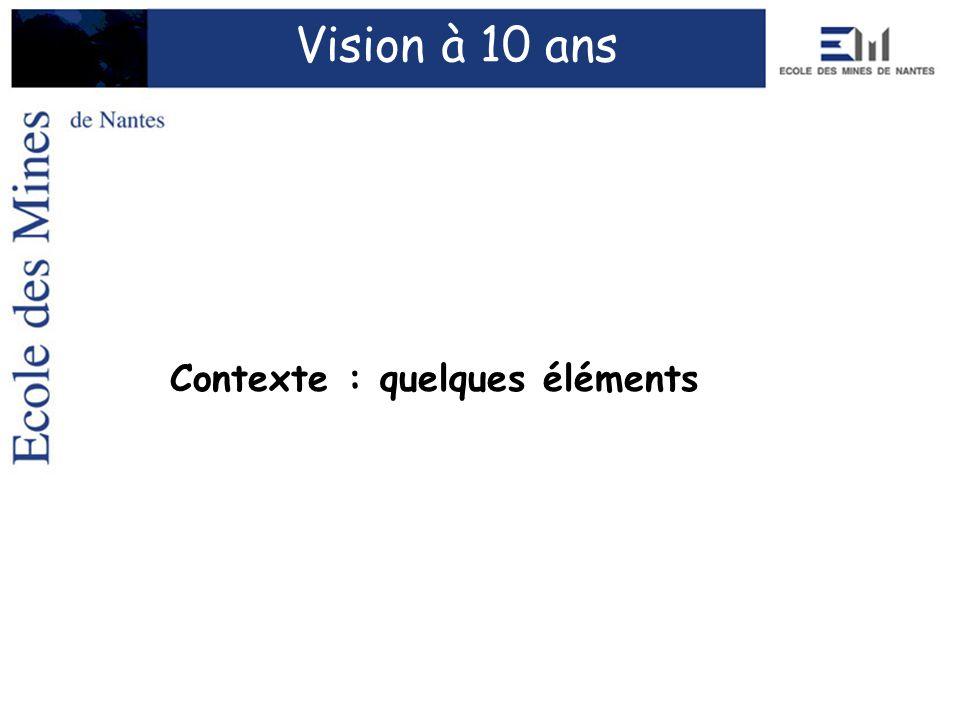 Vision à 10 ans Contexte : quelques éléments