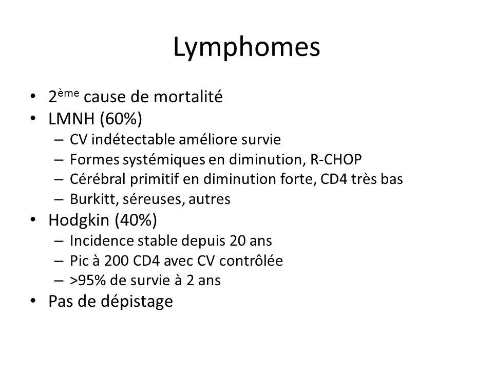 Lymphomes 2ème cause de mortalité LMNH (60%) Hodgkin (40%)