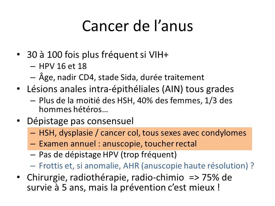 Cancer de l'anus 30 à 100 fois plus fréquent si VIH+