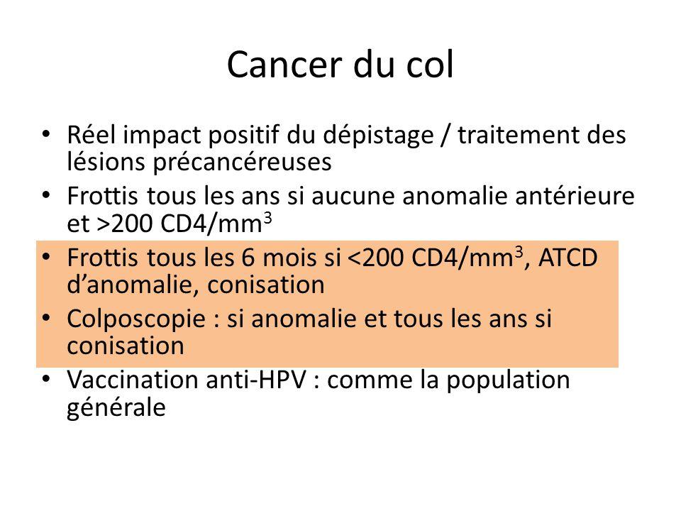 Cancer du col Réel impact positif du dépistage / traitement des lésions précancéreuses.