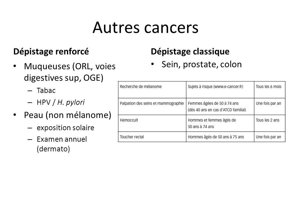 Autres cancers Dépistage renforcé Dépistage classique