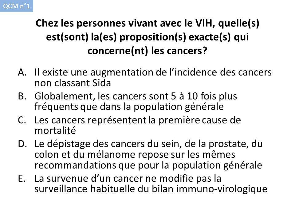 QCM n°1 Chez les personnes vivant avec le VIH, quelle(s) est(sont) la(es) proposition(s) exacte(s) qui concerne(nt) les cancers