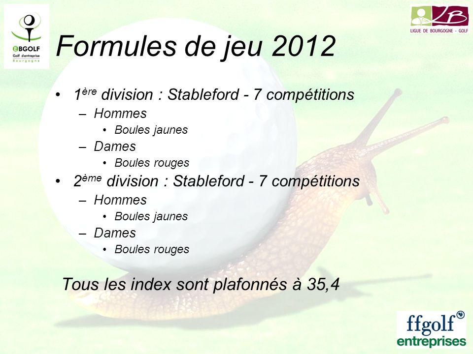 Formules de jeu 2012 Tous les index sont plafonnés à 35,4