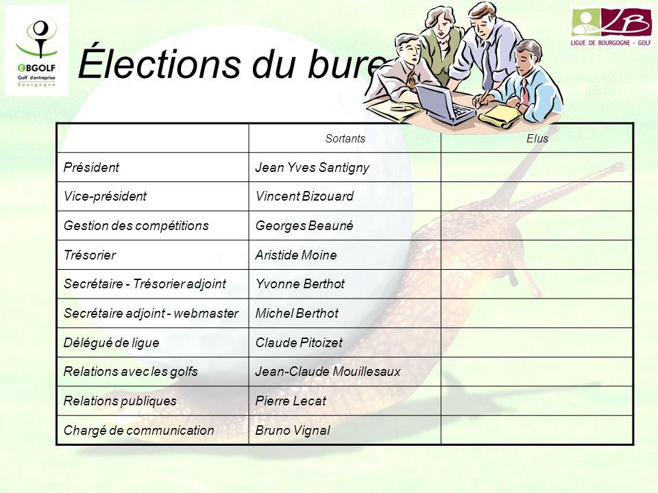 Élections du bureau Président Jean Yves Santigny Vice-président