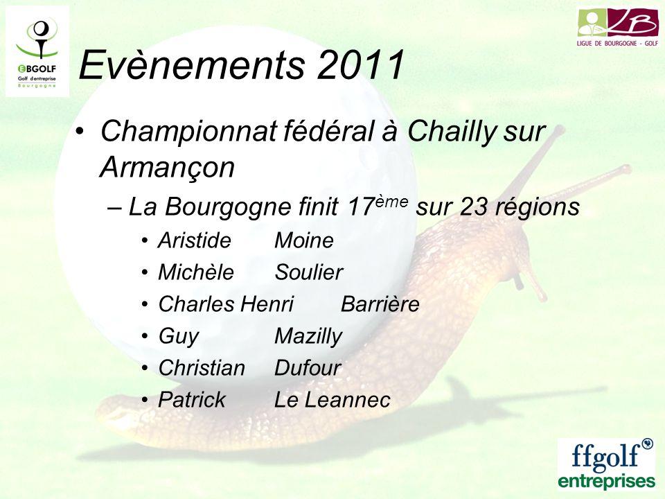 Evènements 2011 Championnat fédéral à Chailly sur Armançon