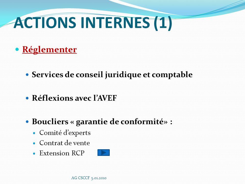 ACTIONS INTERNES (1) Réglementer