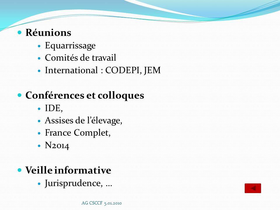 Conférences et colloques