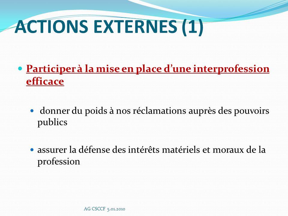 ACTIONS EXTERNES (1) Participer à la mise en place d'une interprofession efficace. donner du poids à nos réclamations auprès des pouvoirs publics.