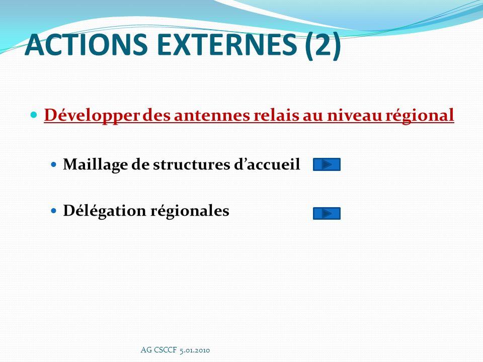 ACTIONS EXTERNES (2) Développer des antennes relais au niveau régional