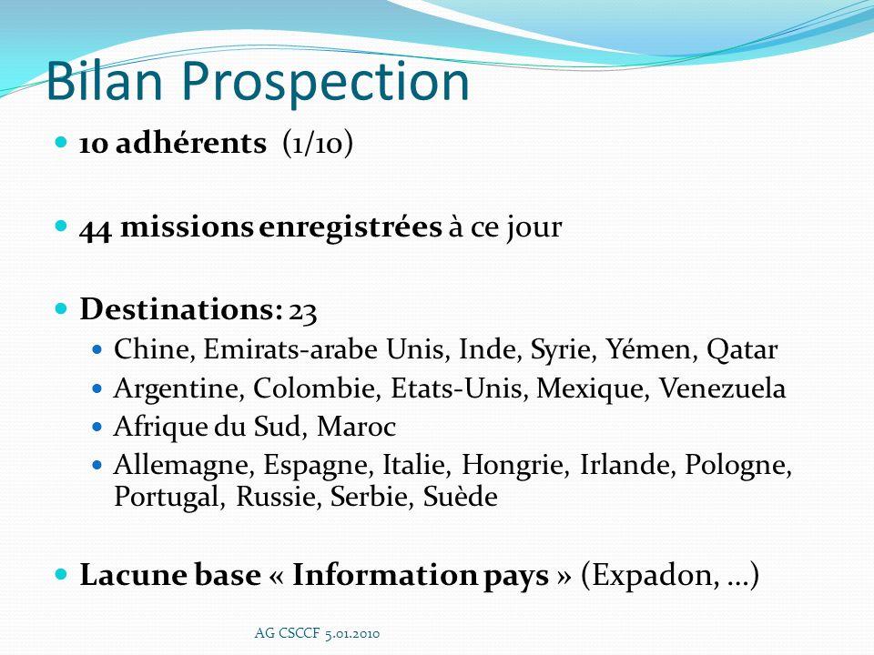 Bilan Prospection 10 adhérents (1/10)