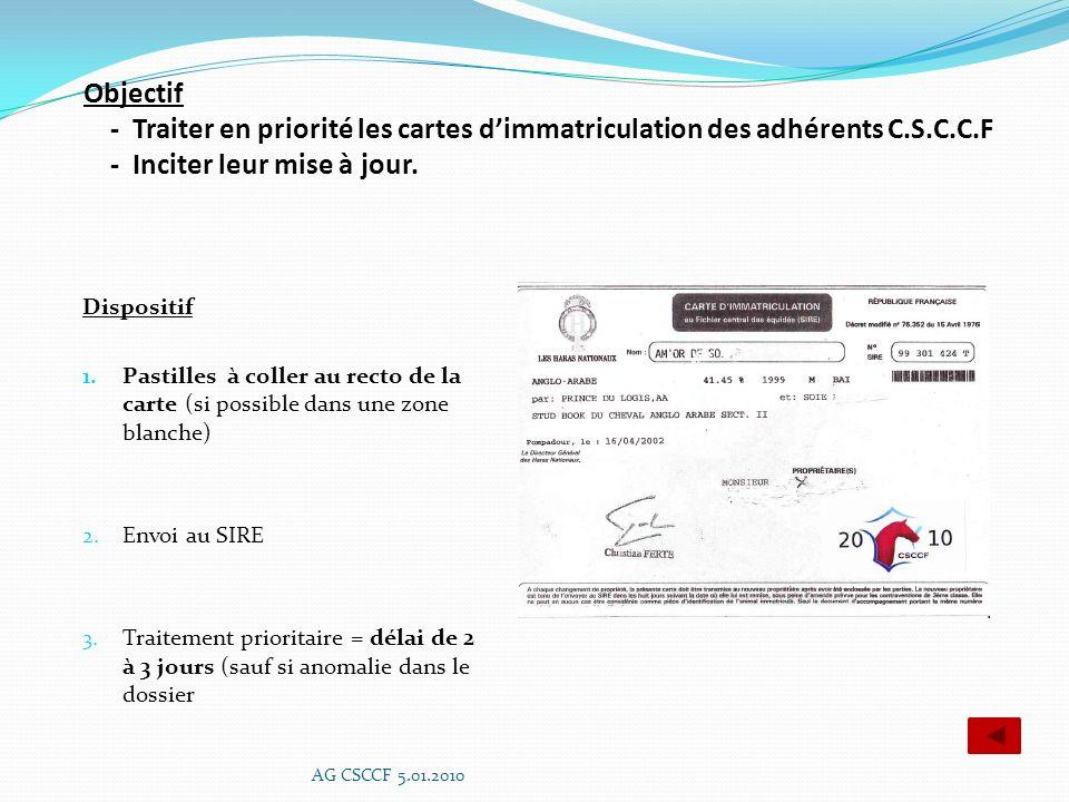 Objectif - Traiter en priorité les cartes d'immatriculation des adhérents C.S.C.C.F - Inciter leur mise à jour.