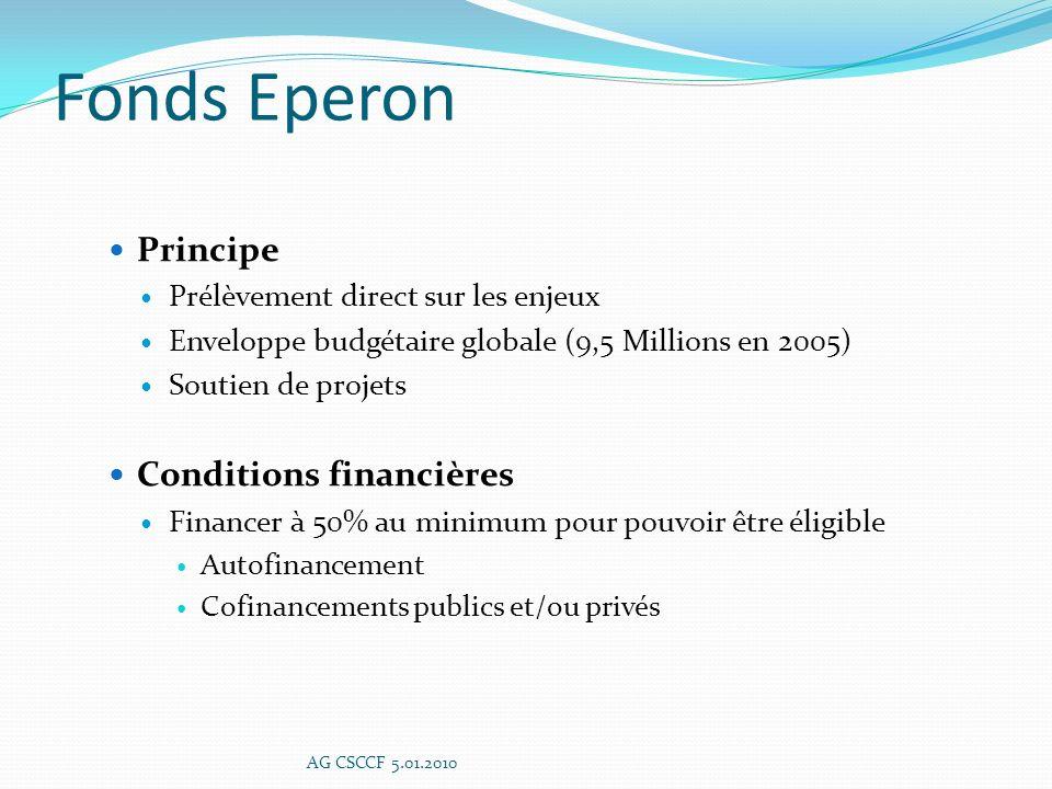 Fonds Eperon Principe Conditions financières