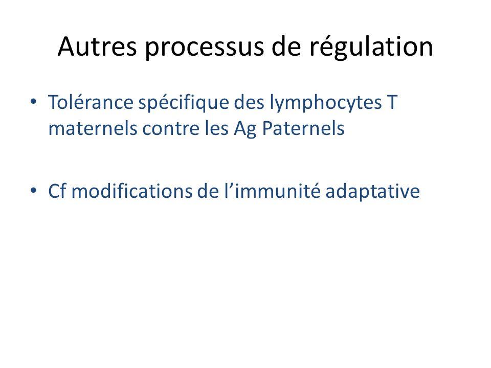 Autres processus de régulation