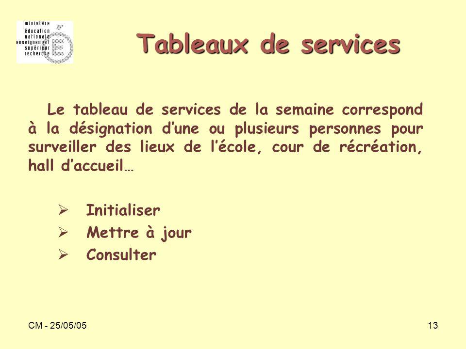 Tableaux de services