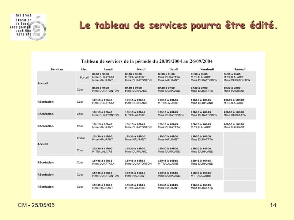 Le tableau de services pourra être édité.