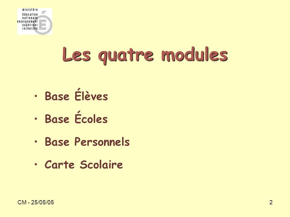 Les quatre modules Base Élèves Base Écoles Base Personnels