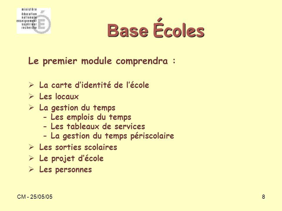 Base Écoles Le premier module comprendra :