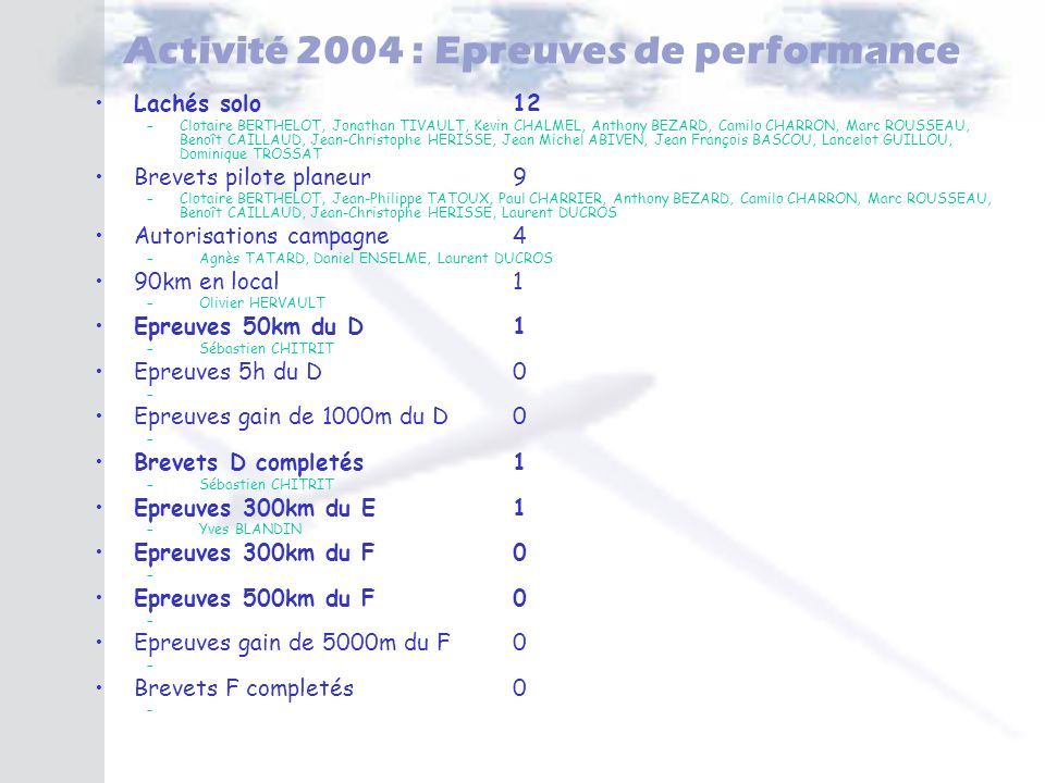 Activité 2004 : Epreuves de performance