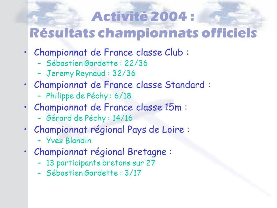 Activité 2004 : Résultats championnats officiels
