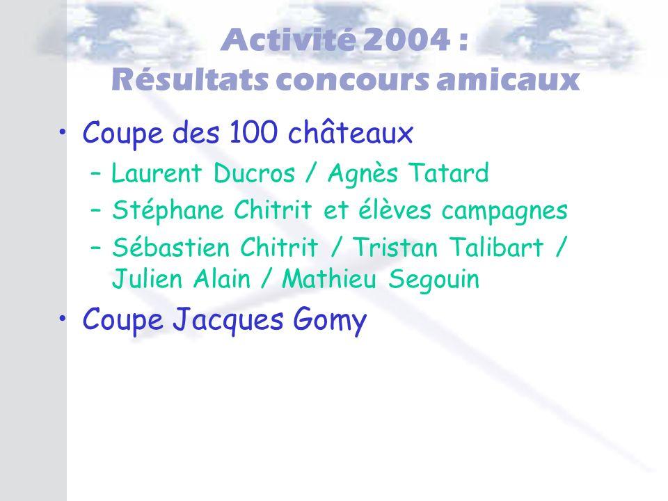 Activité 2004 : Résultats concours amicaux