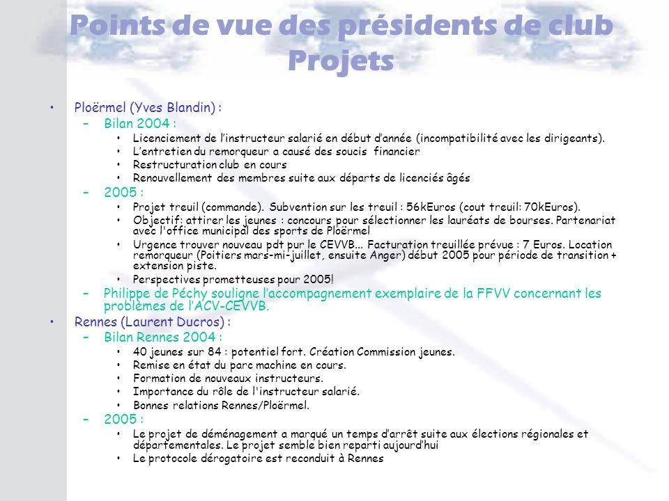 Points de vue des présidents de club Projets