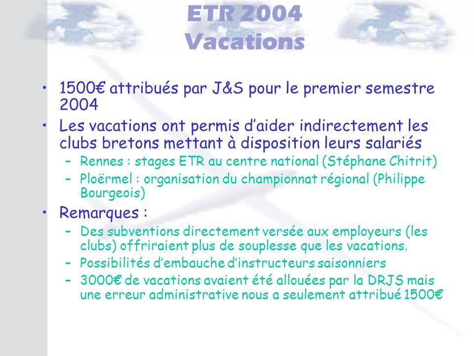 ETR 2004 Vacations 1500€ attribués par J&S pour le premier semestre 2004.