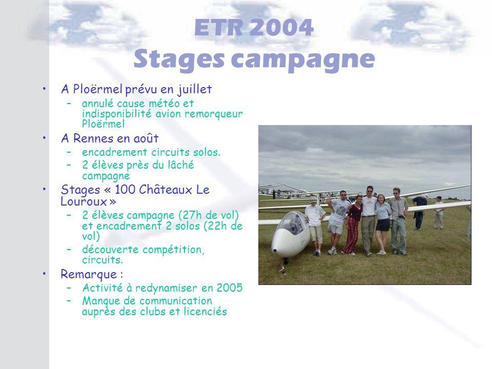 ETR 2004 Stages campagne A Ploërmel prévu en juillet A Rennes en août