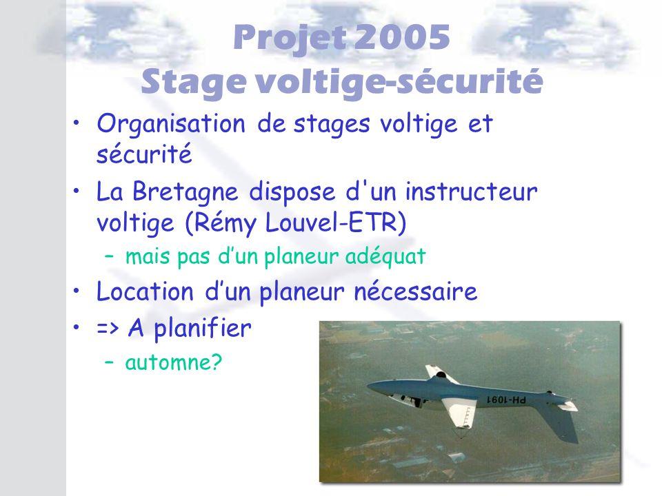 Projet 2005 Stage voltige-sécurité