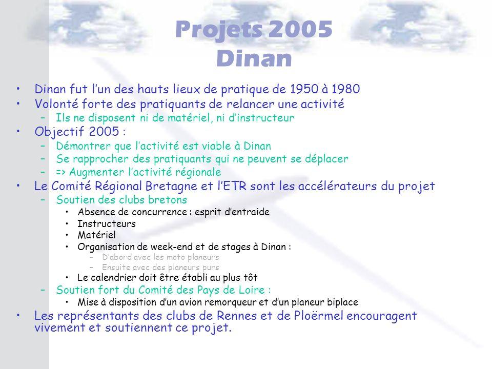 Projets 2005 Dinan Dinan fut l'un des hauts lieux de pratique de 1950 à 1980. Volonté forte des pratiquants de relancer une activité.