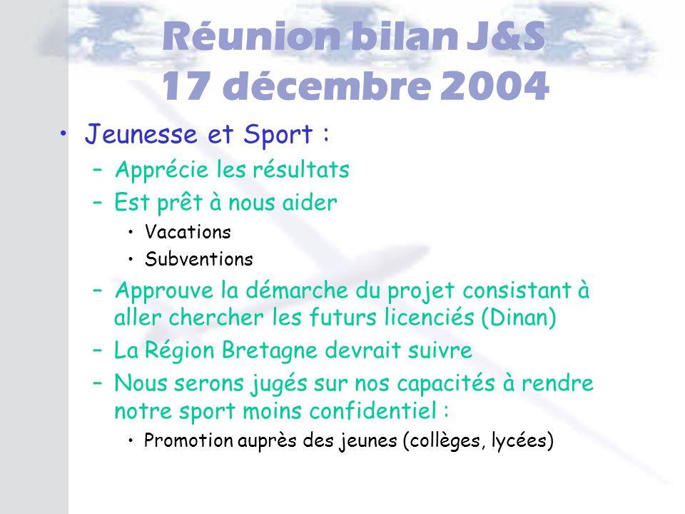 Réunion bilan J&S 17 décembre 2004