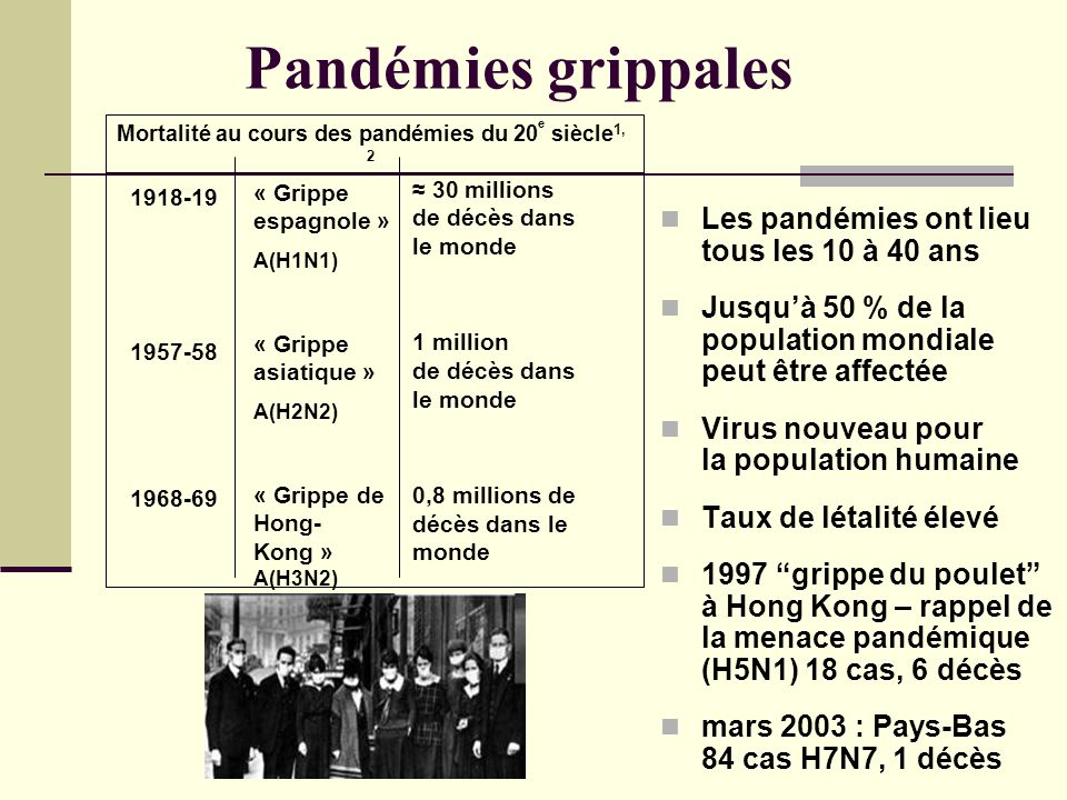 Mortalité au cours des pandémies du 20e siècle1, 2