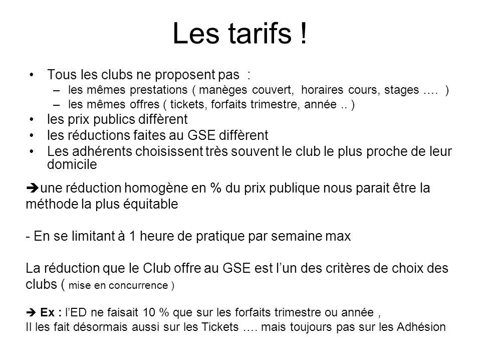 Les tarifs ! Tous les clubs ne proposent pas :