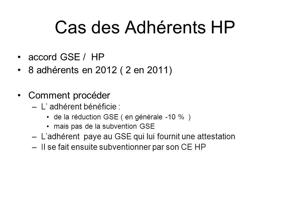 Cas des Adhérents HP accord GSE / HP 8 adhérents en 2012 ( 2 en 2011)