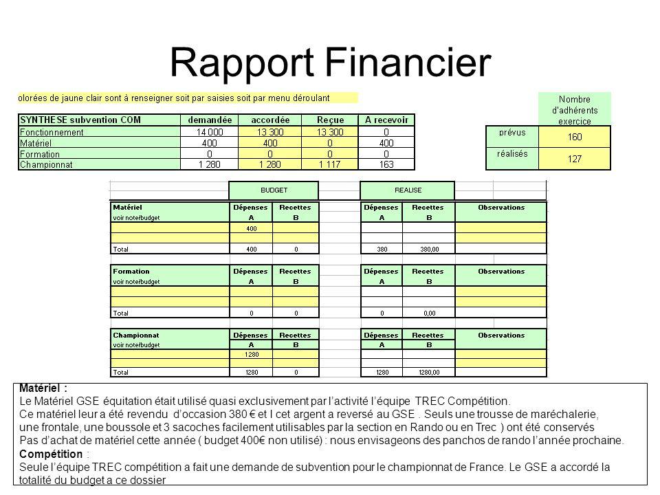 Rapport Financier Matériel :