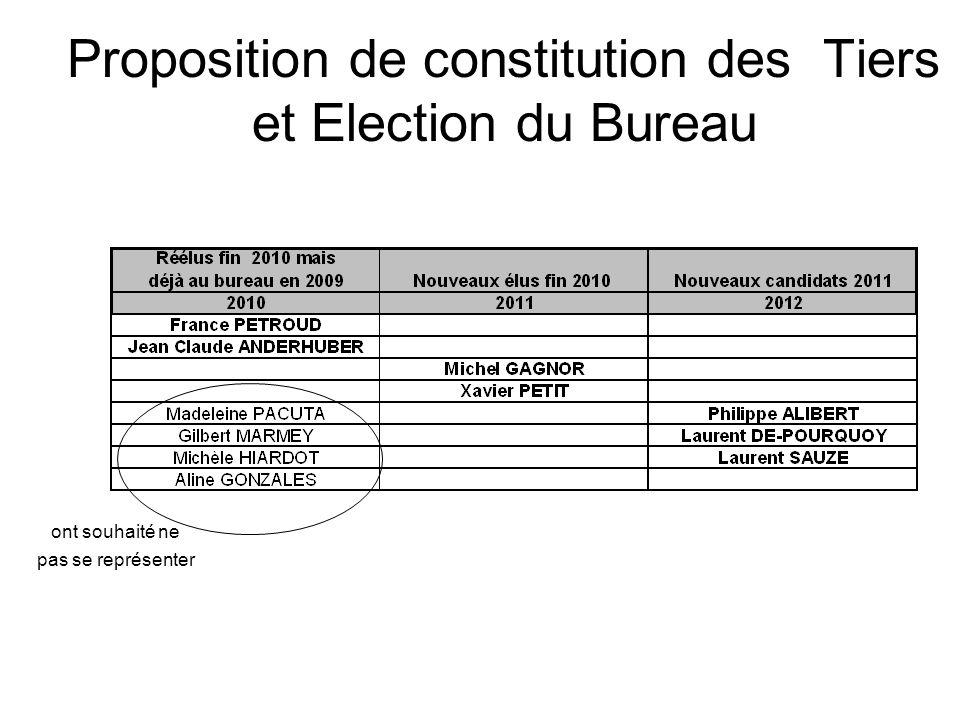 Proposition de constitution des Tiers et Election du Bureau