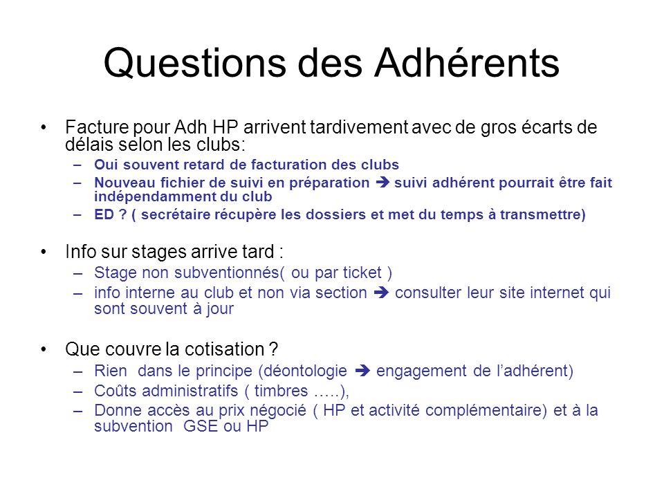 Questions des Adhérents