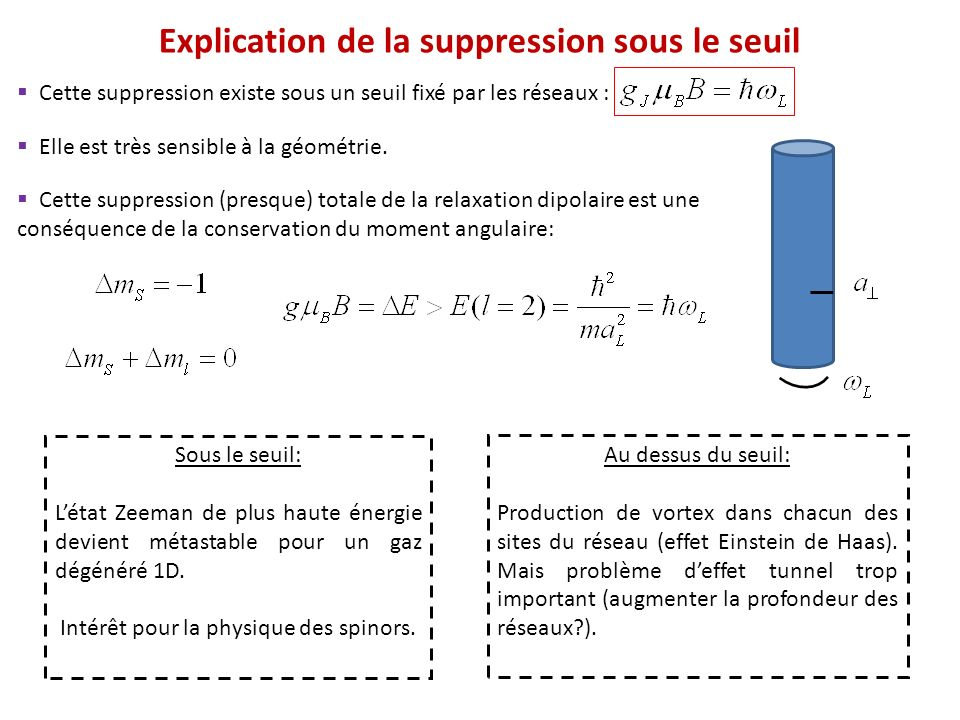 Explication de la suppression sous le seuil