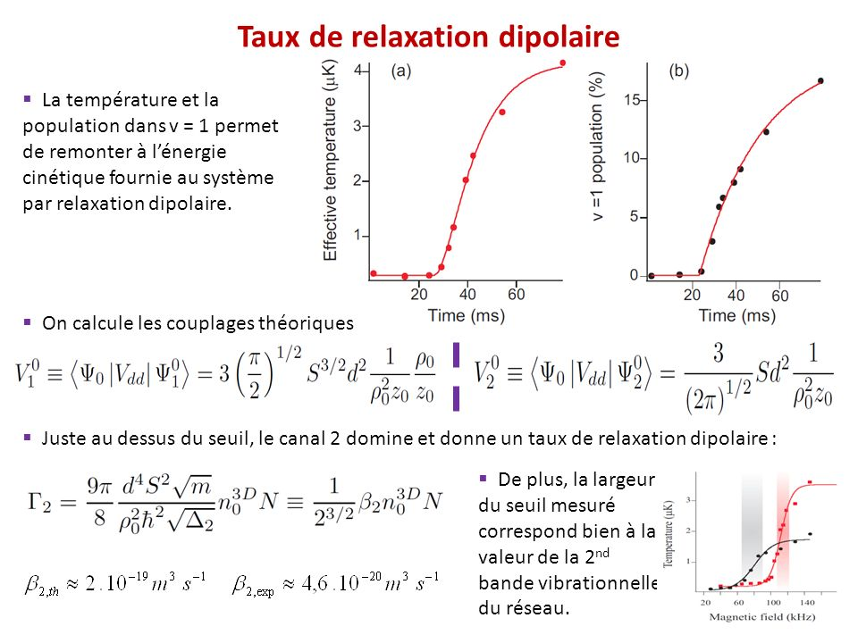 Taux de relaxation dipolaire