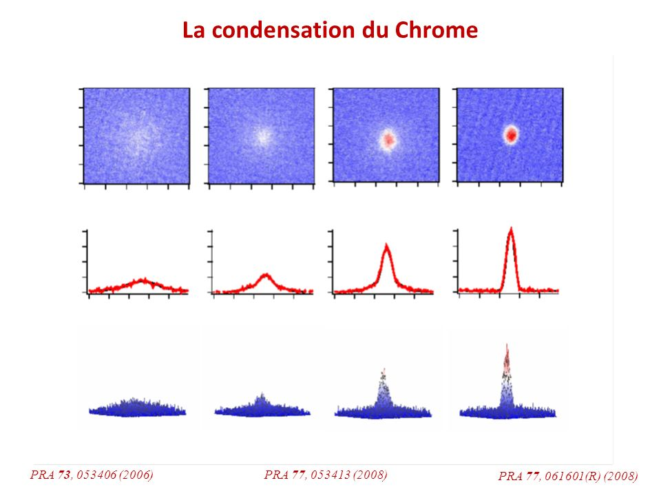 La condensation du Chrome