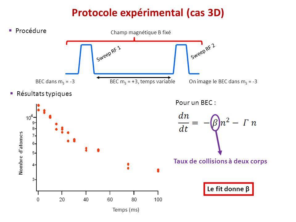 Protocole expérimental (cas 3D) Taux de collisions à deux corps
